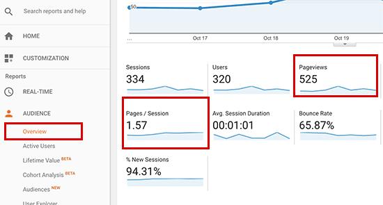 Suivi des pages vues dans Google Analytics